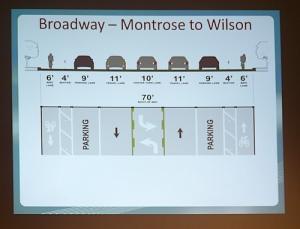 montrose_to_wilson